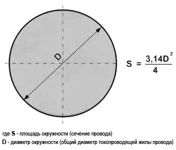 Формула сечения провода