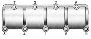 Порядок затяжки гаек крепления корпуса подшипников распределительного вала двигателя ВАЗ-2106