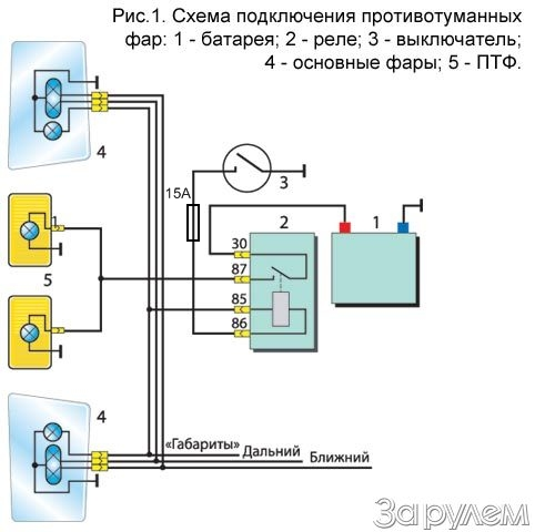 Схема подключения птф